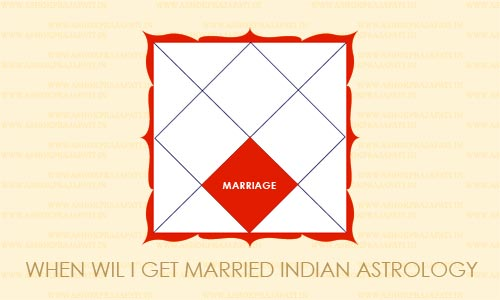 As per Indian Astrology when will I get married & to whom